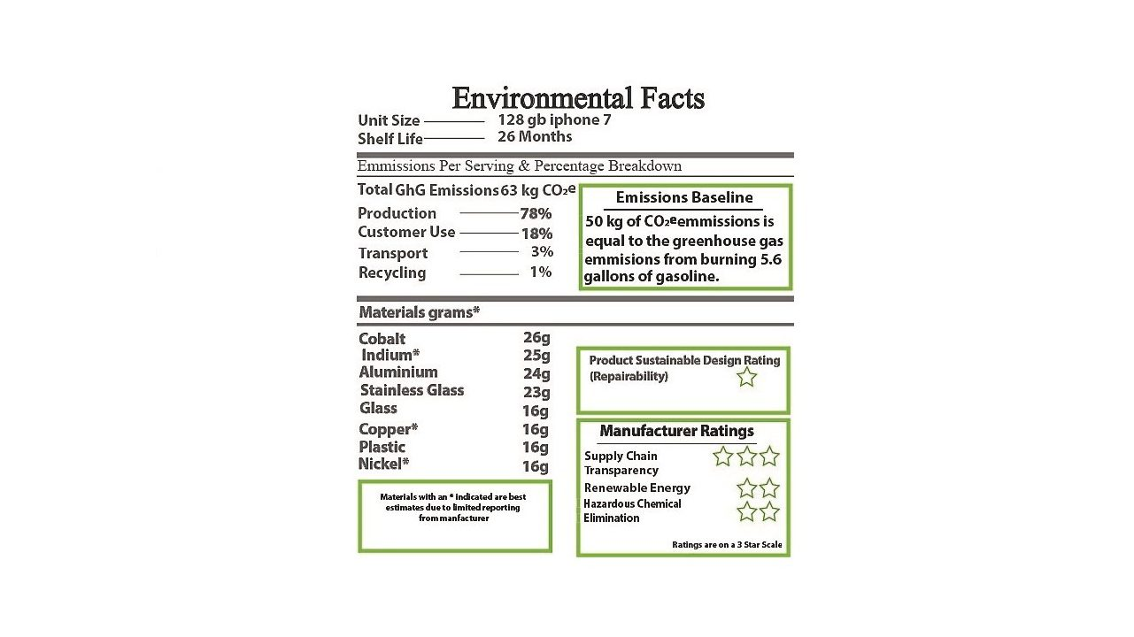 Environmental-Label-002-white-e1530564803370.jpg